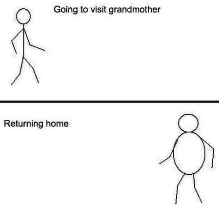 Visit grandmother and return home with a full stomach